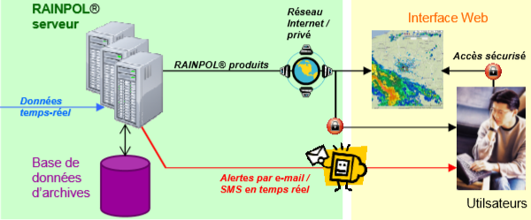 rainpol3