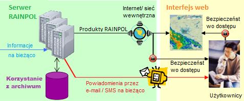 rainpol3en